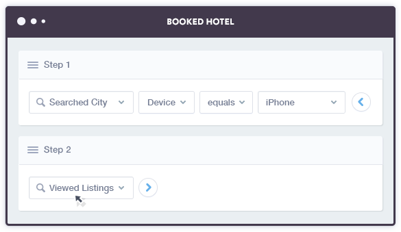 booked-hotel